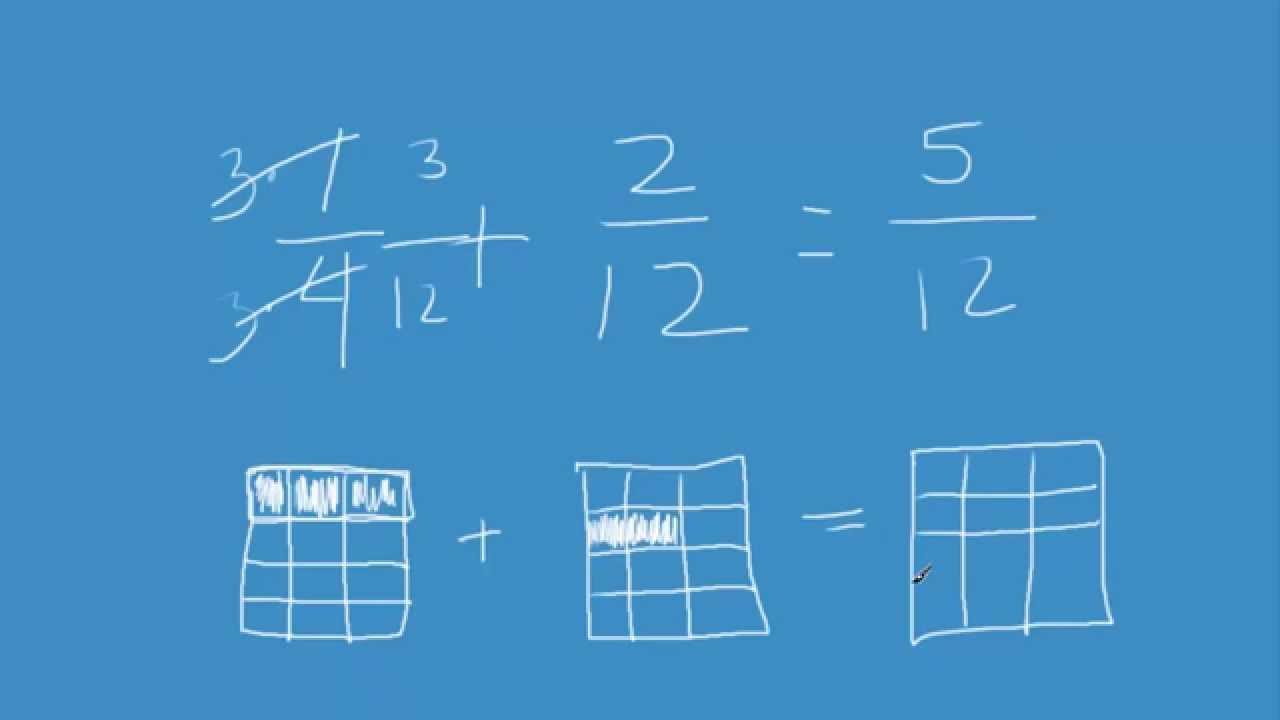 Estimation and Computation – 2   Prepdog Video Resources