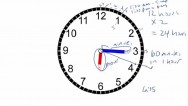 Measurement – How to tell time